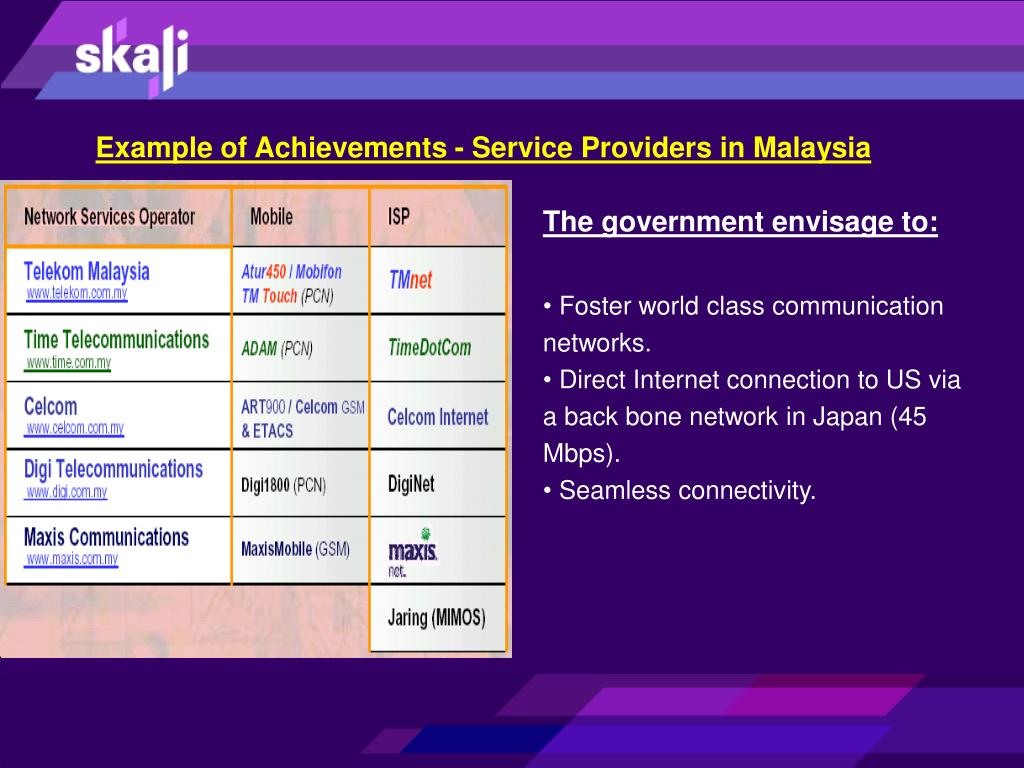 Example of Achievements - Service Providers in Malaysia