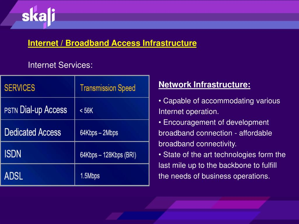 Internet / Broadband Access Infrastructure