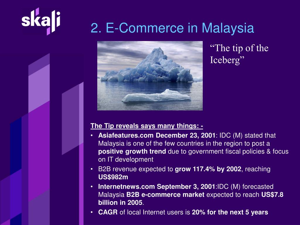 2. E-Commerce in Malaysia