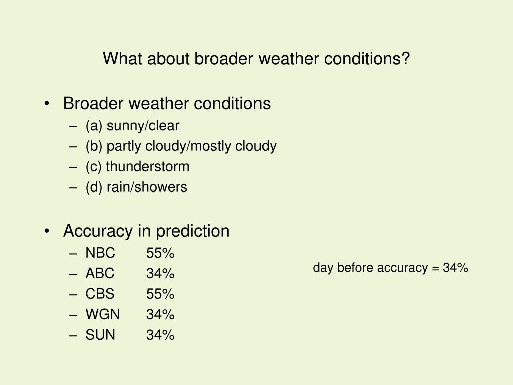 What about broader weather conditions?