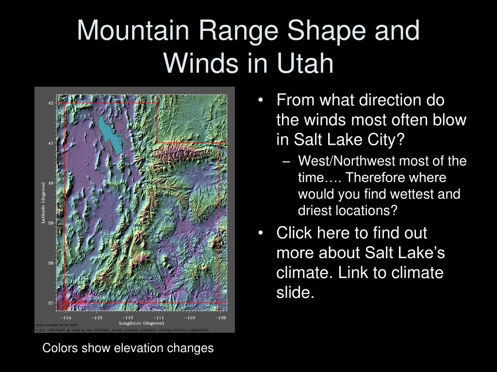 Mountain Range Shape and