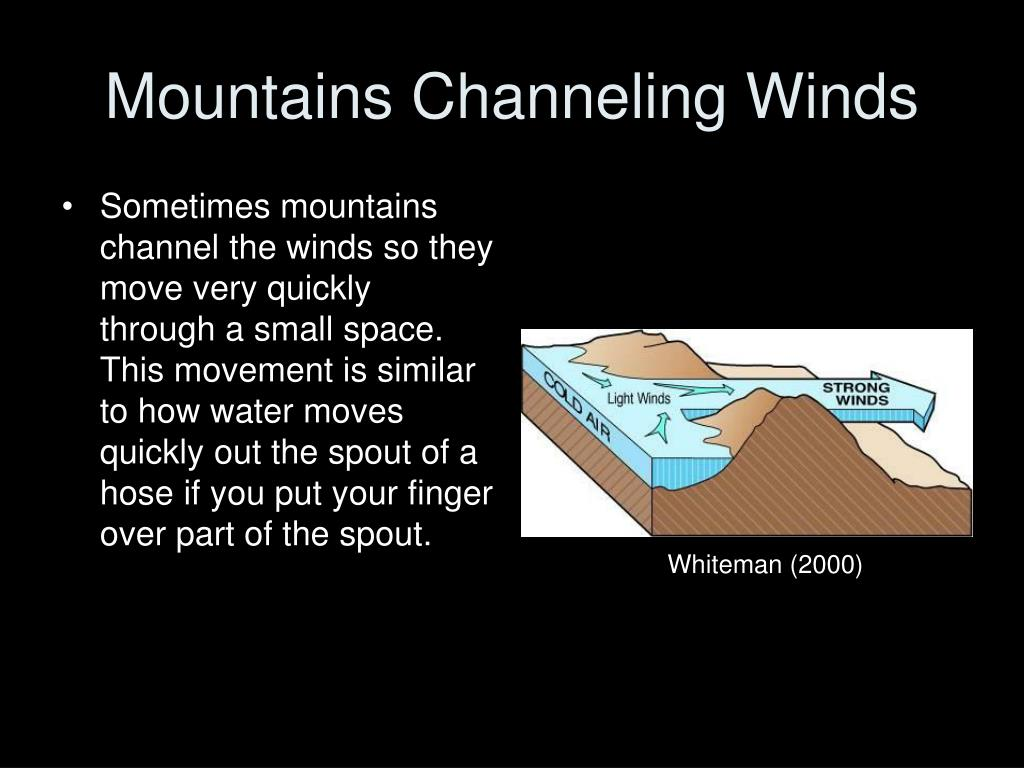 Mountains Channeling Winds