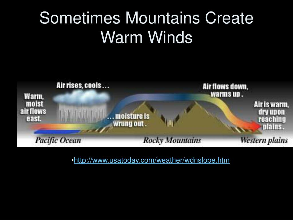 Sometimes Mountains Create Warm Winds