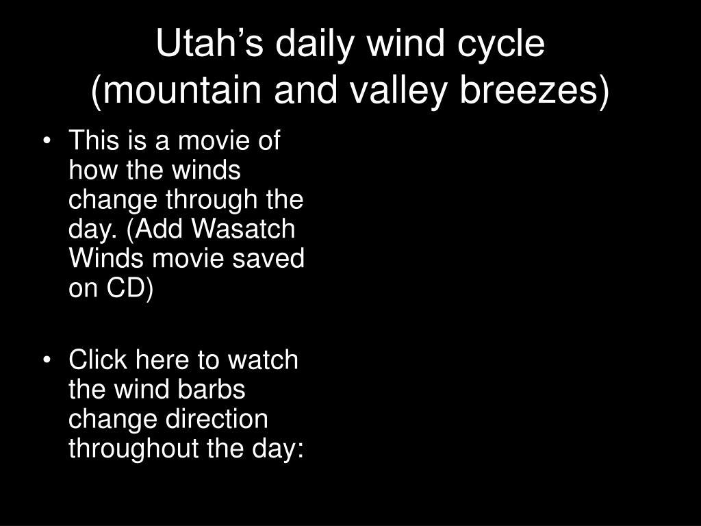 Utah's daily wind cycle