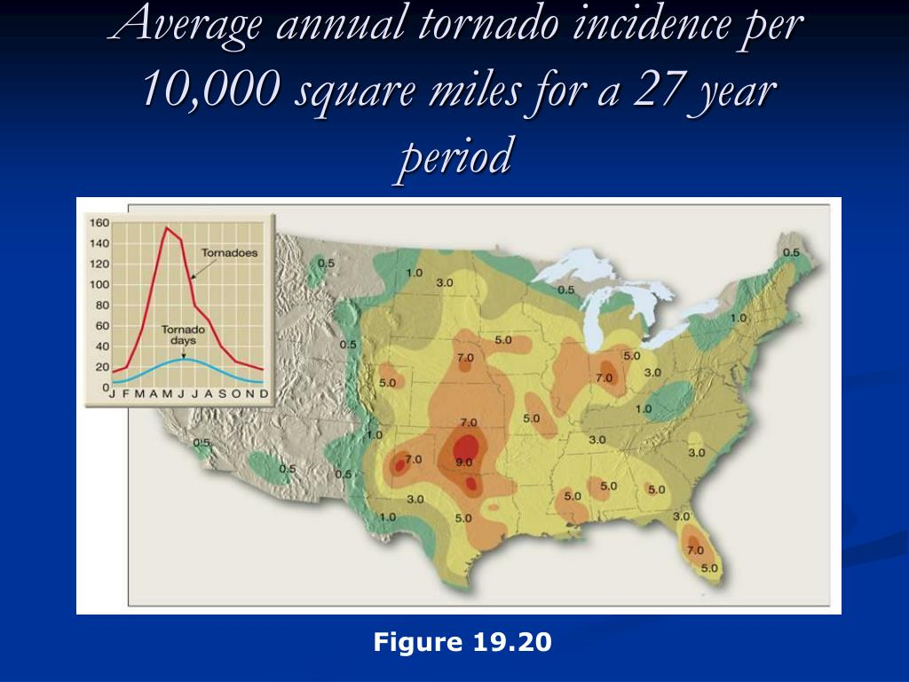 Average annual tornado incidence per 10,000 square miles for a 27 year period