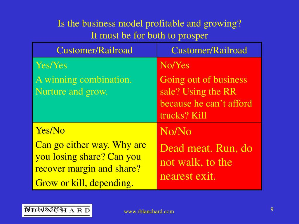 Is the business model profitable and growing?