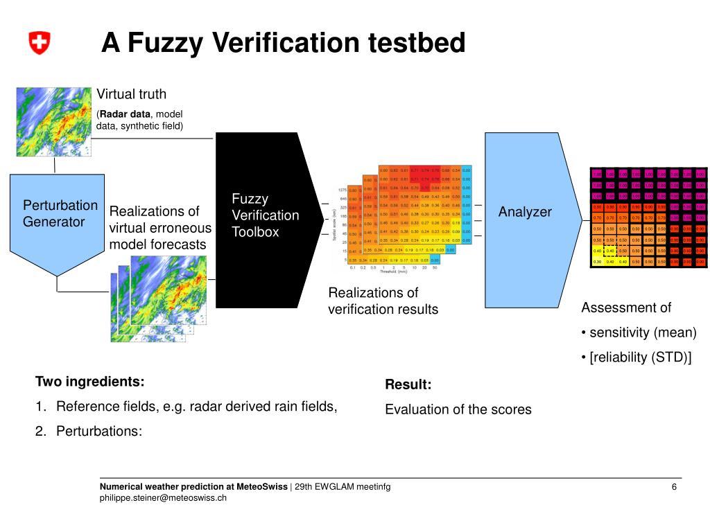 A Fuzzy Verification testbed