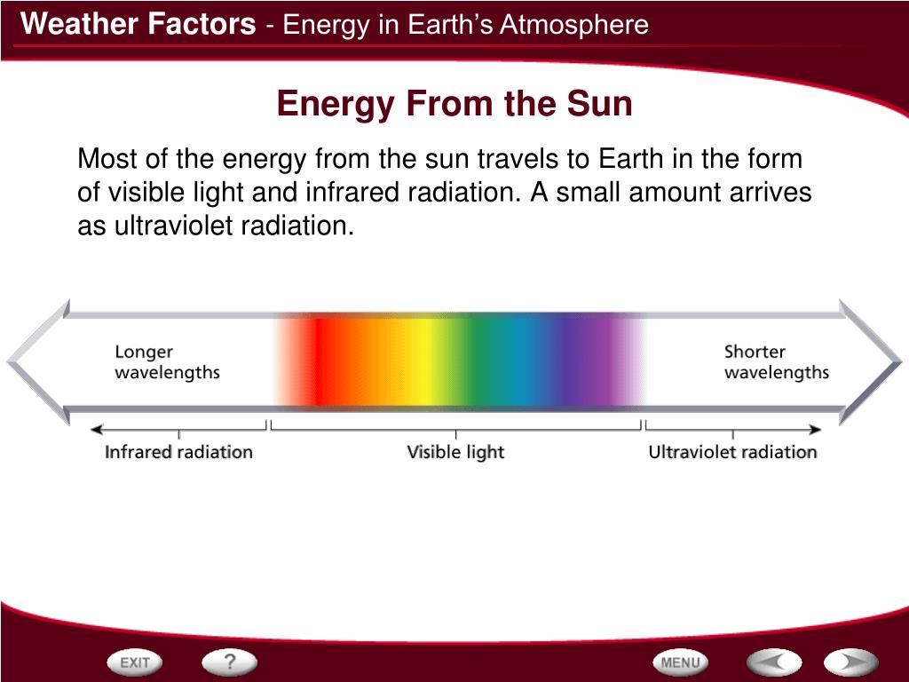 - Energy in Earth's Atmosphere