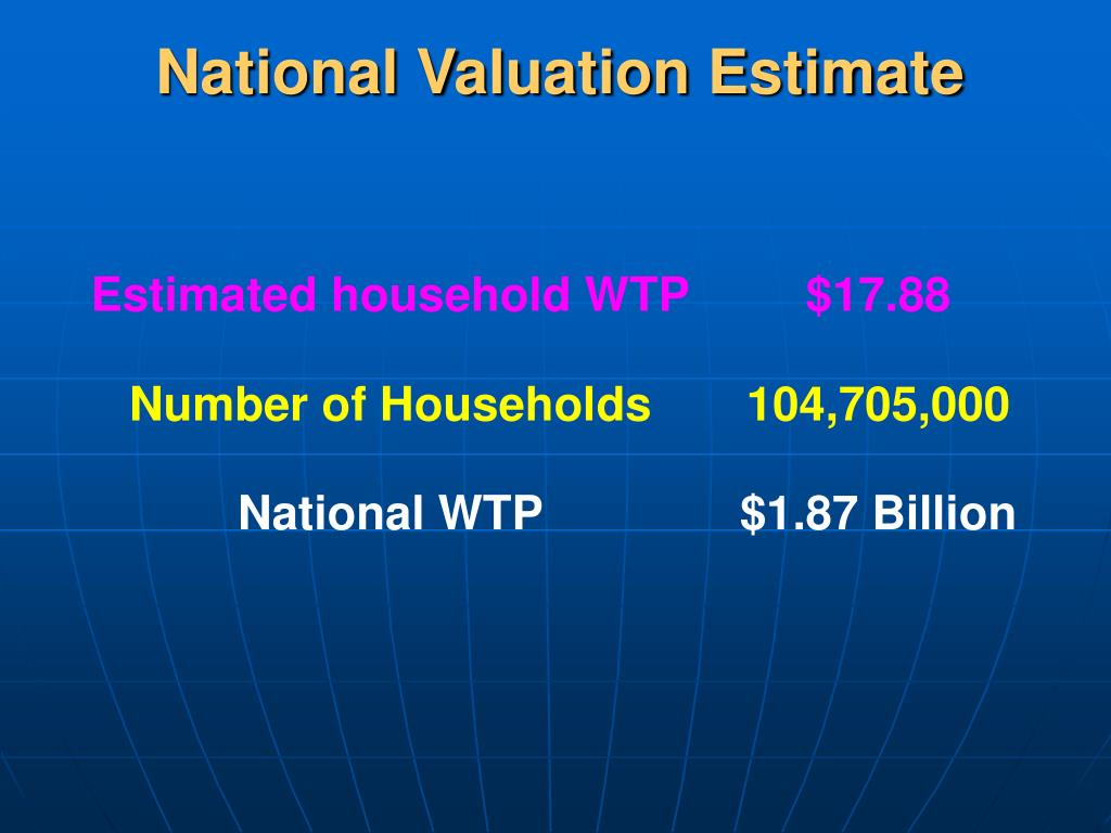 National Valuation Estimate