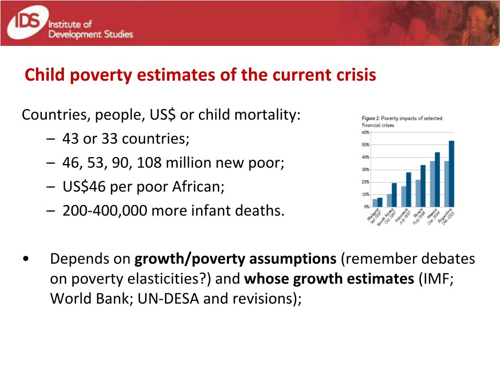 Child poverty estimates of the current crisis