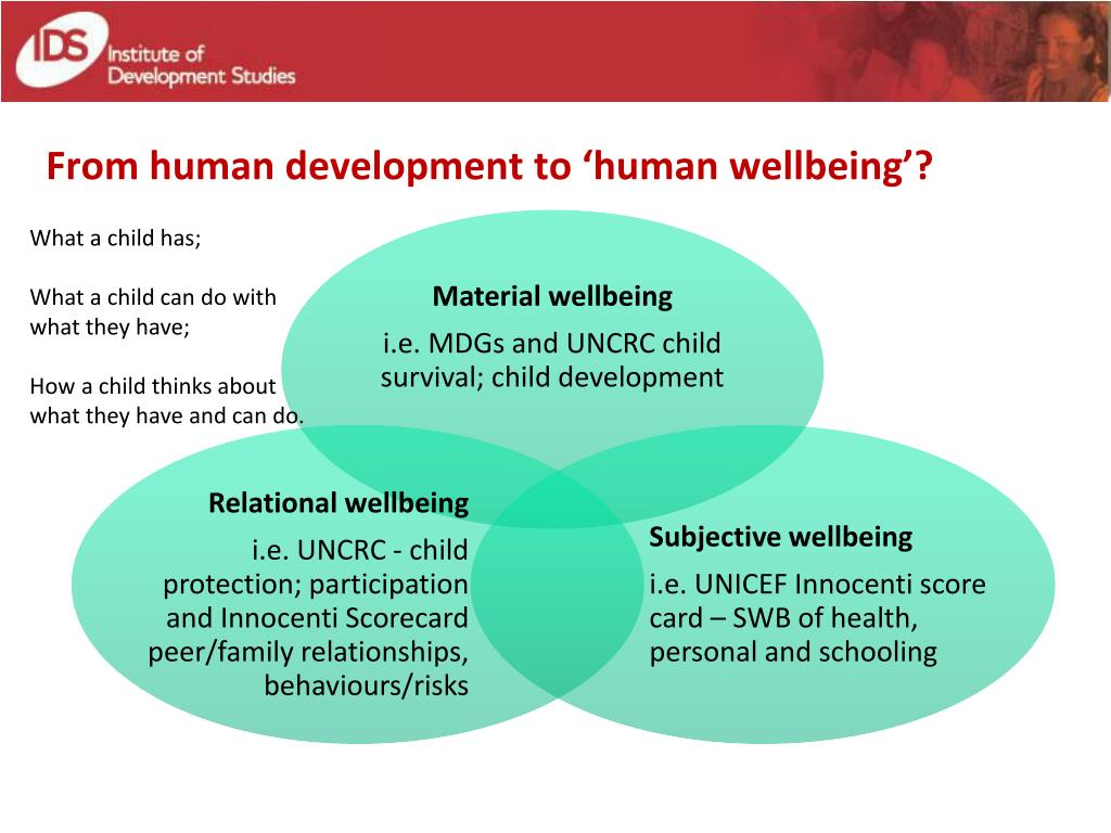From human development to 'human wellbeing'?