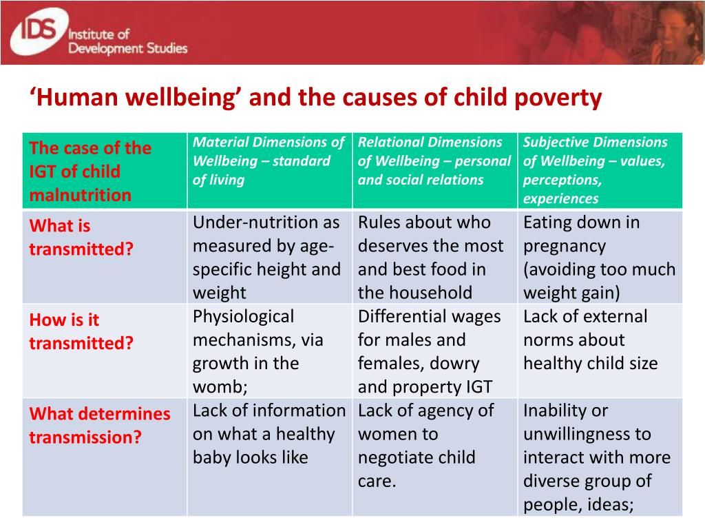 'Human wellbeing' and the causes of child poverty