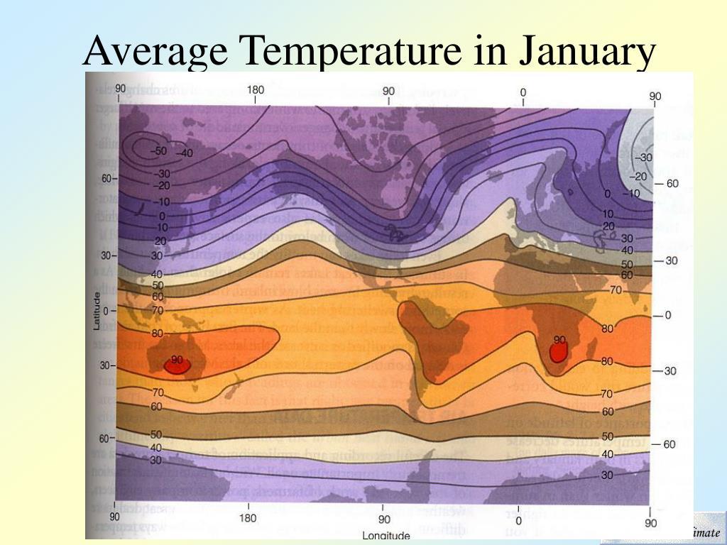 Average Temperature in January