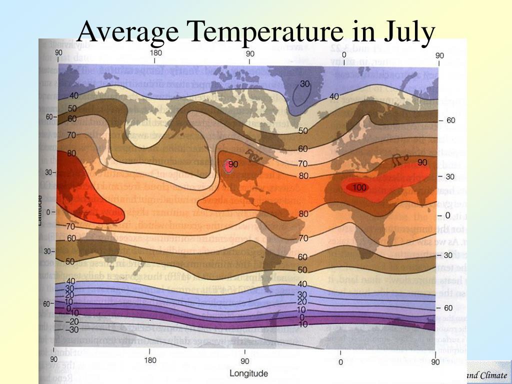 Average Temperature in July