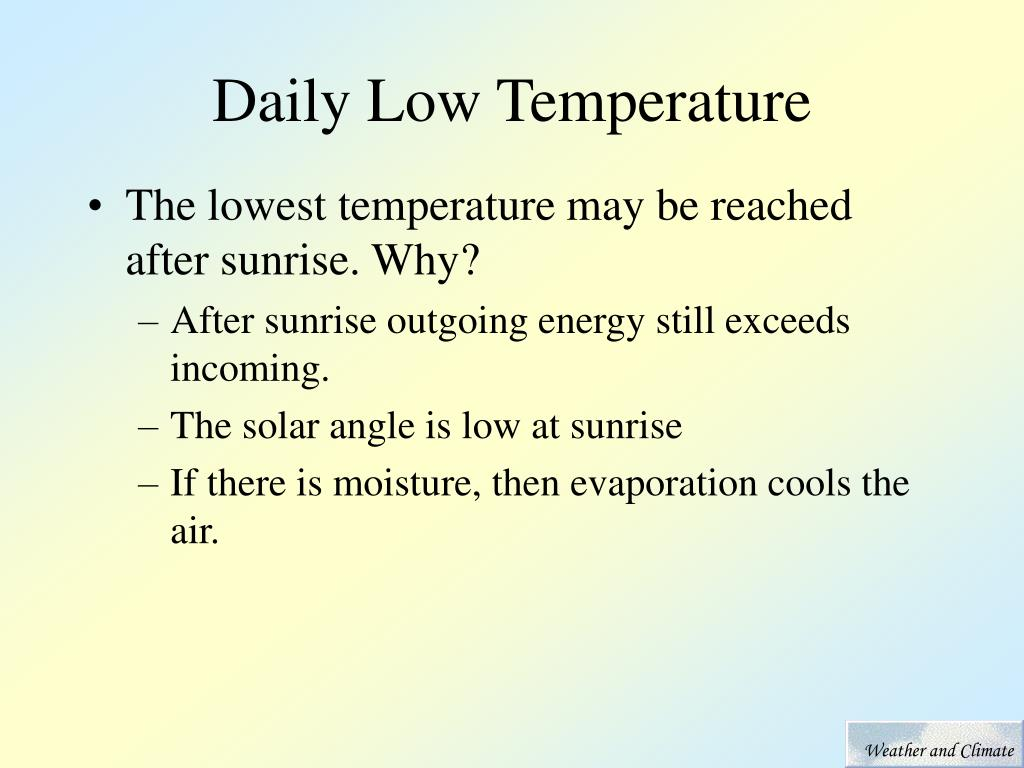 Daily Low Temperature