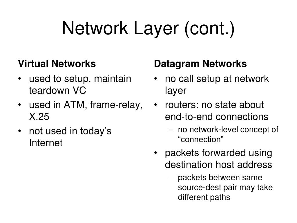 Network Layer (cont.)