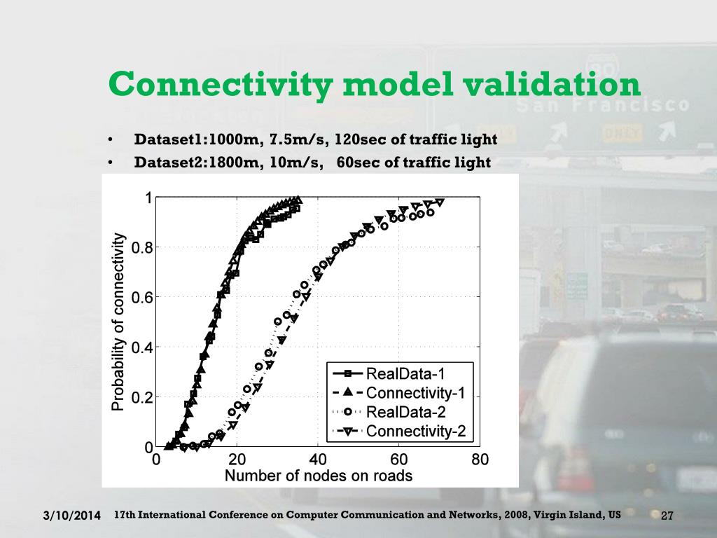 Connectivity model validation