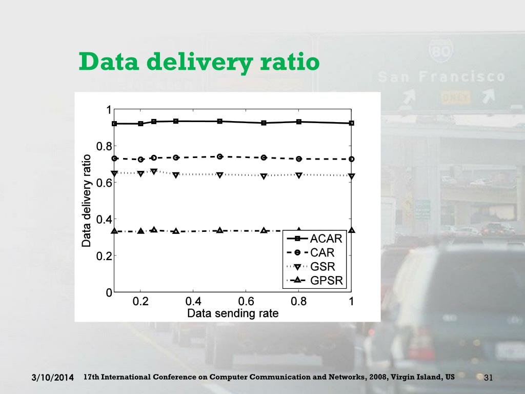 Data delivery ratio