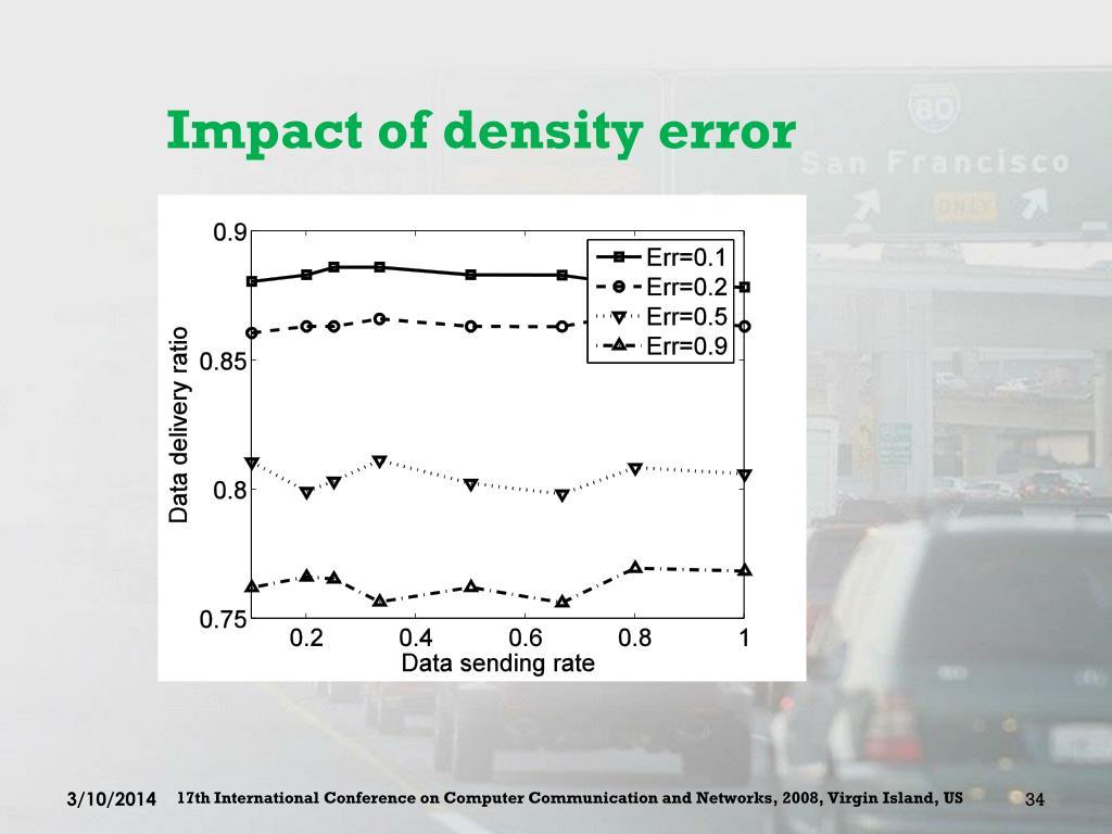 Impact of density error