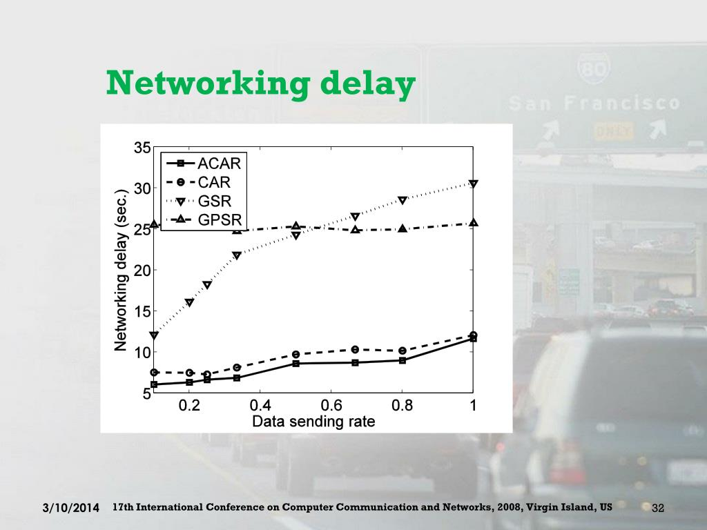 Networking delay