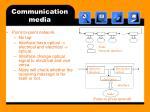 communication media10