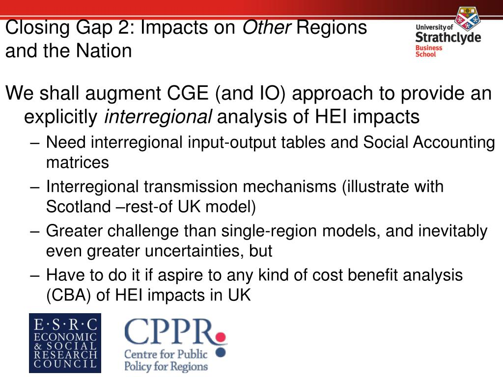 Closing Gap 2: Impacts on