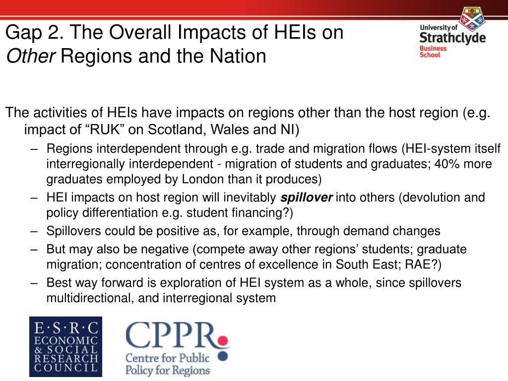 Gap 2. The Overall Impacts of HEIs on