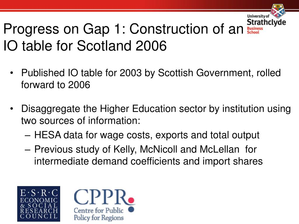 Progress on Gap 1: Construction of an