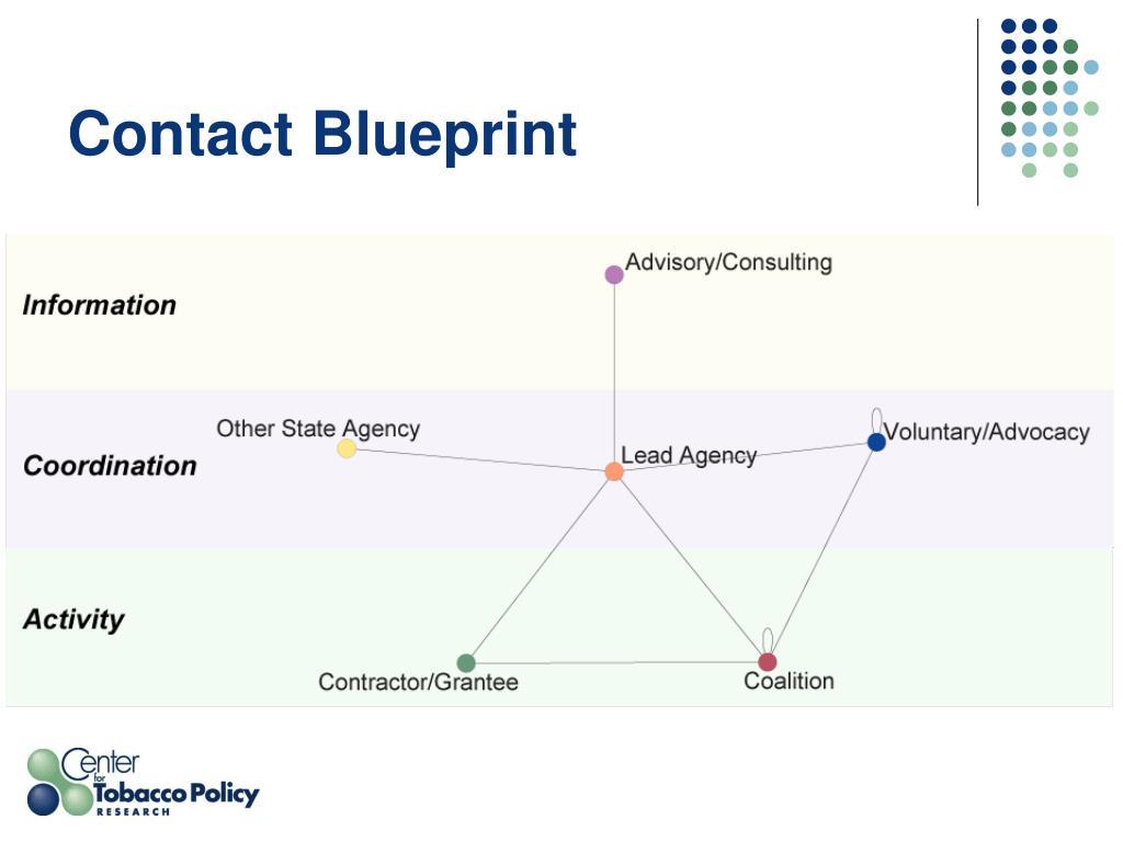 Contact Blueprint