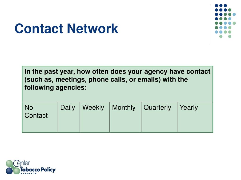 Contact Network