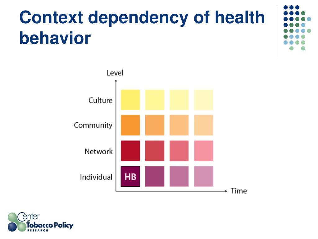 Context dependency of health behavior