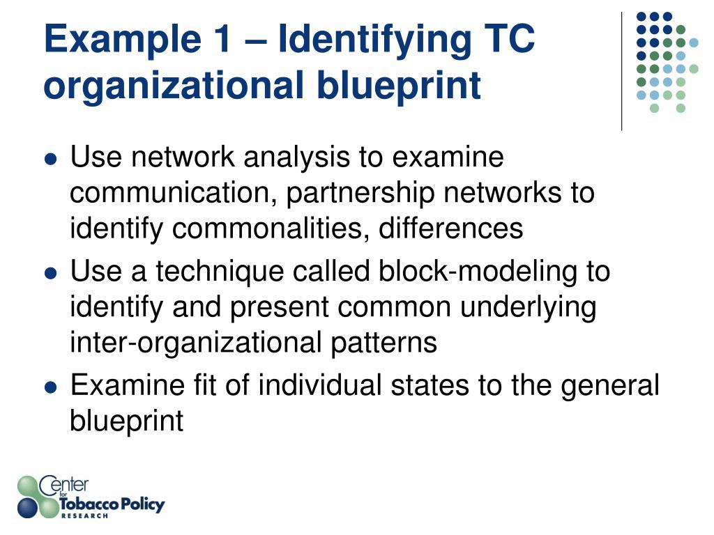 Example 1 – Identifying TC organizational blueprint