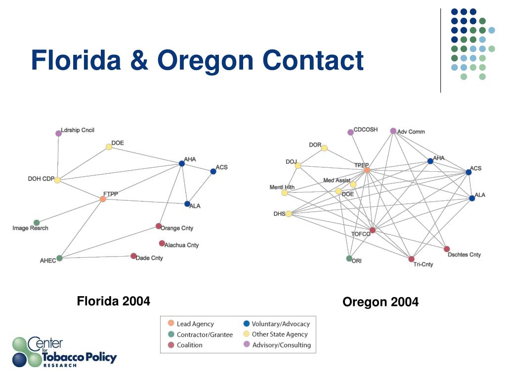 Florida & Oregon Contact