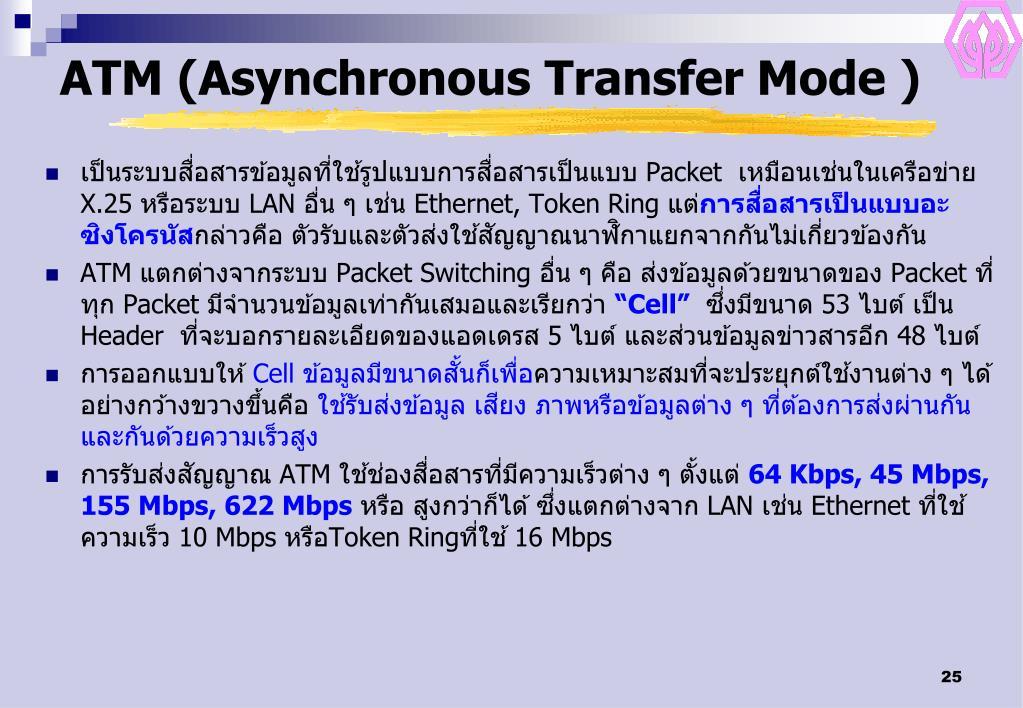 ATM (Asynchronous Transfer Mode )