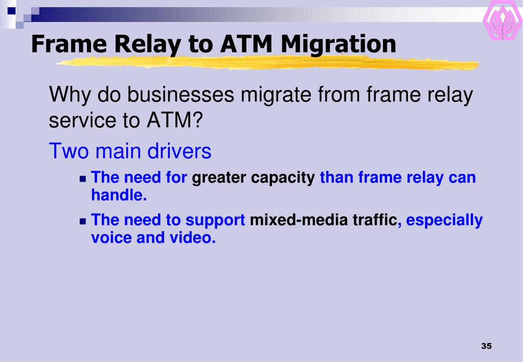 Frame Relay to ATM Migration