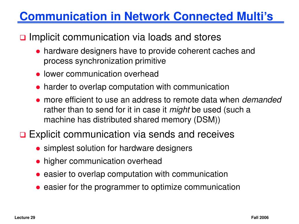 Communication in Network Connected Multi's