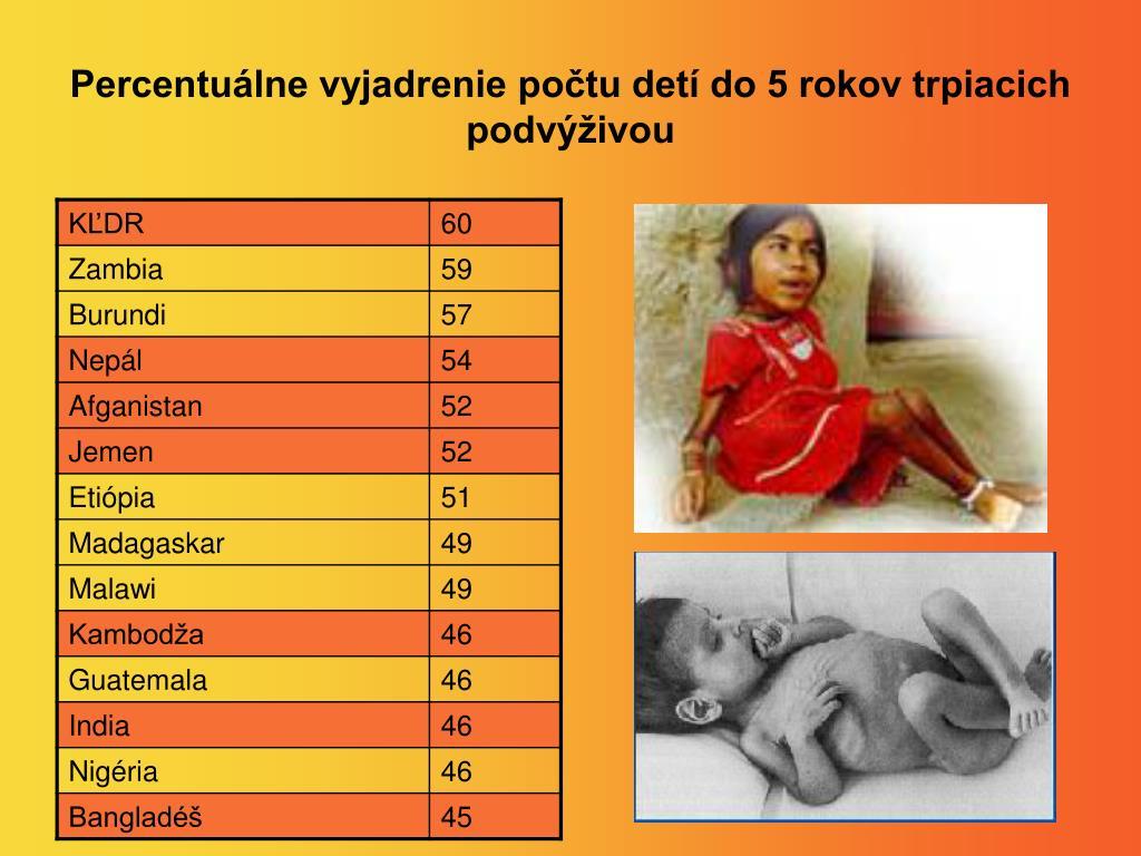 Percentuálne vyjadrenie počtu detí do 5 rokov trpiacich podvýživou