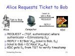 alice requests ticket to bob
