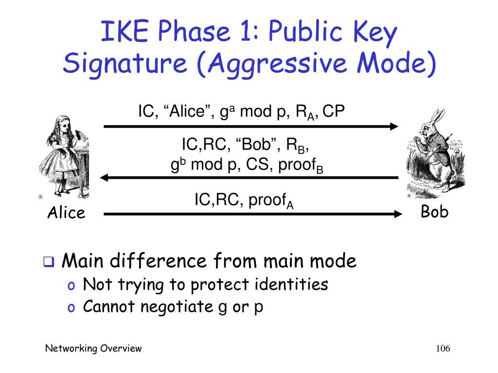 IKE Phase 1: Public Key Signature (Aggressive Mode)