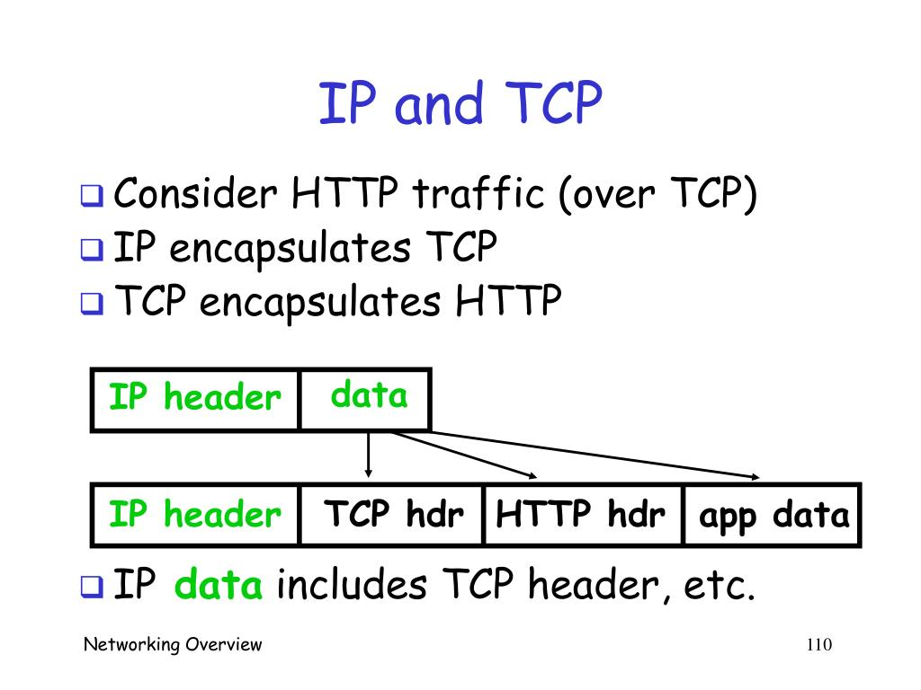 IP and TCP