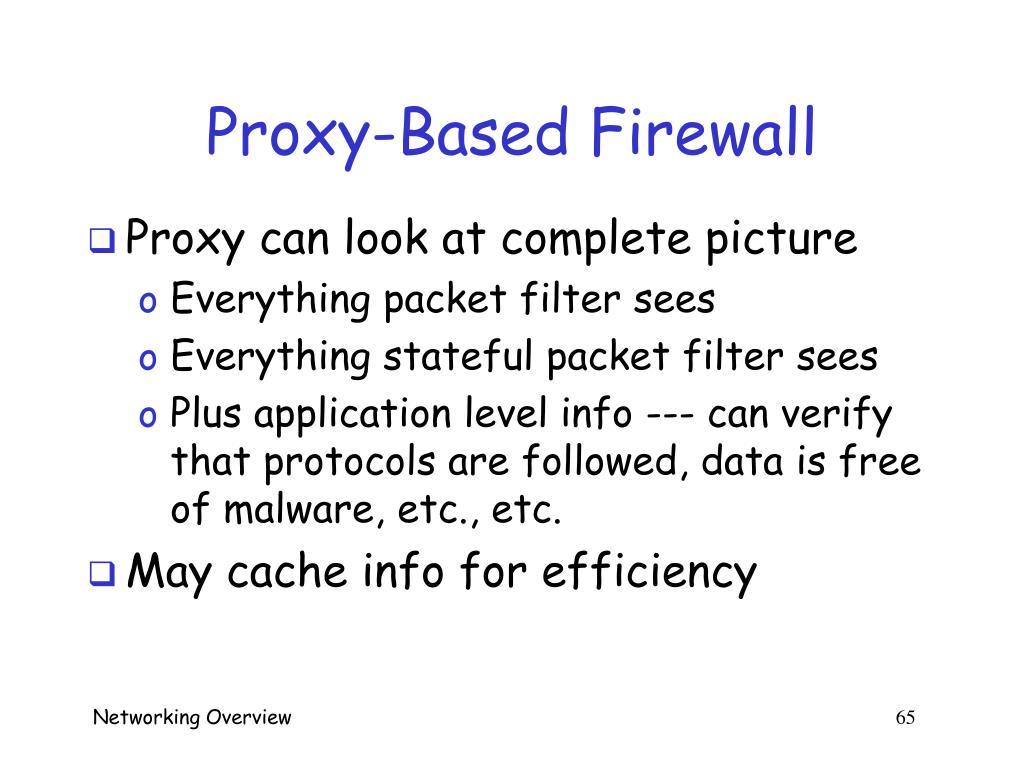 Proxy-Based Firewall