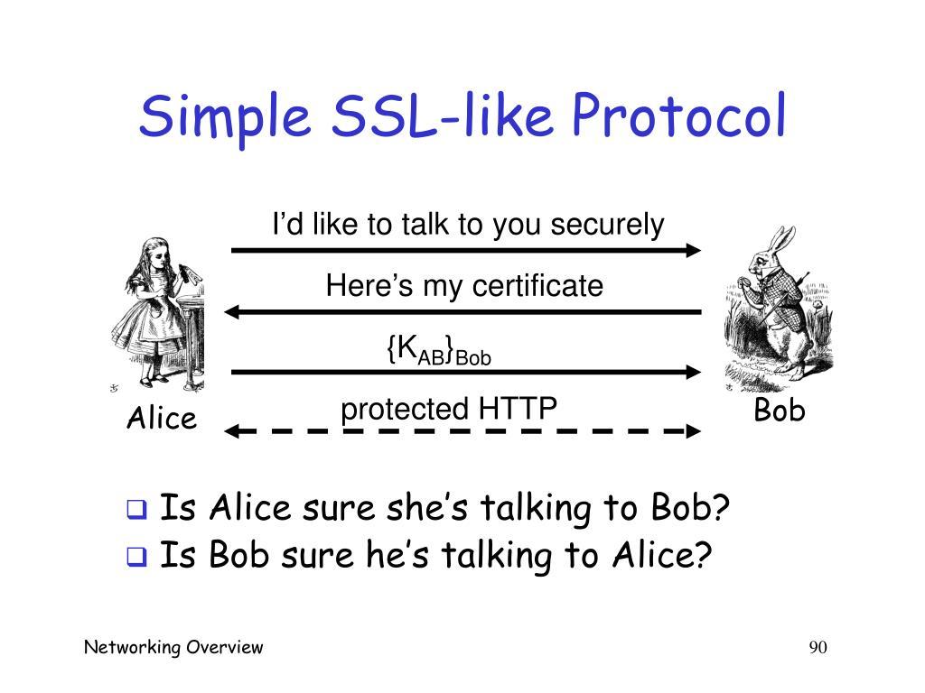 Simple SSL-like Protocol
