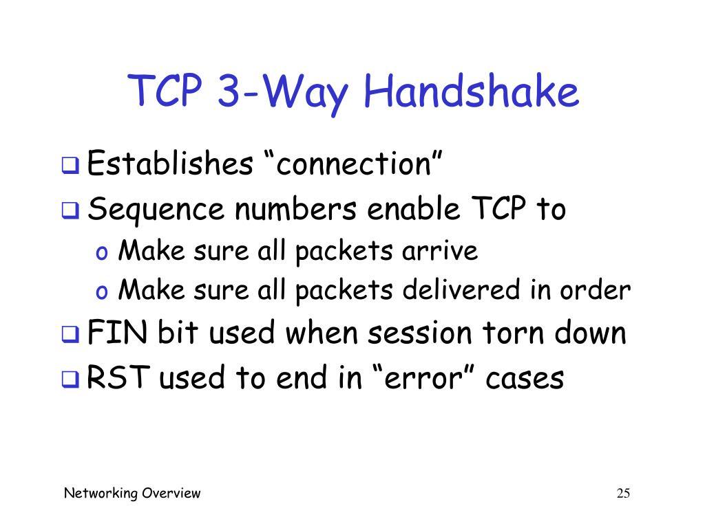 TCP 3-Way Handshake