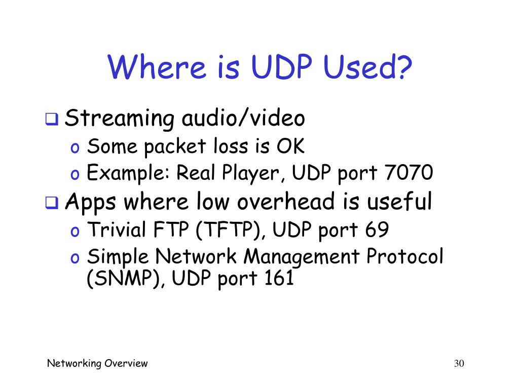 Where is UDP Used?