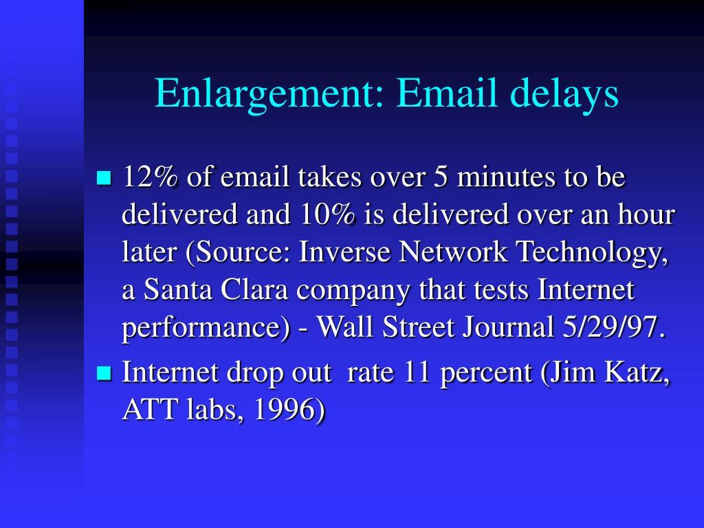 Enlargement: Email delays