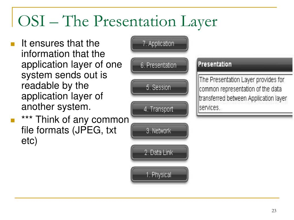 OSI – The Presentation Layer