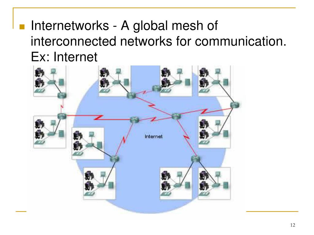 Internetworks - A global mesh of interconnected networks for communication. Ex: Internet