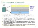 the interaction of protocols