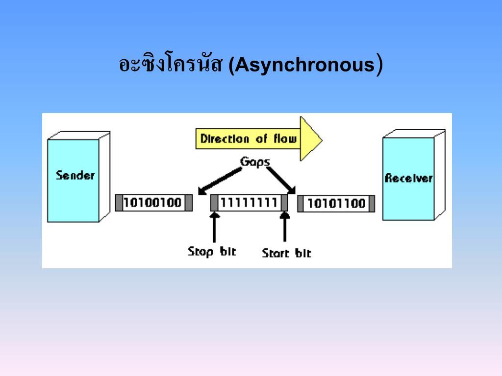 อะซิงโครนัส (Asynchronous