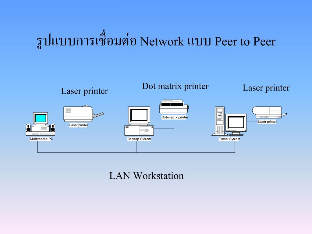 รูปแบบการเชื่อมต่อ Network แบบ Peer to Peer